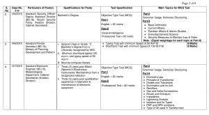 fpsc syllabus page 2
