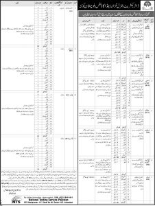 new jobs in balochistan