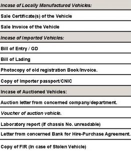 new vehicles registration