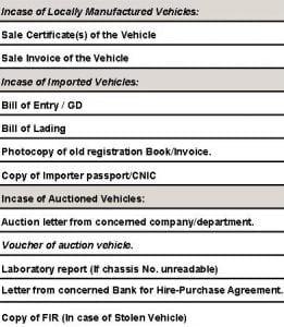 new vehicles registration
