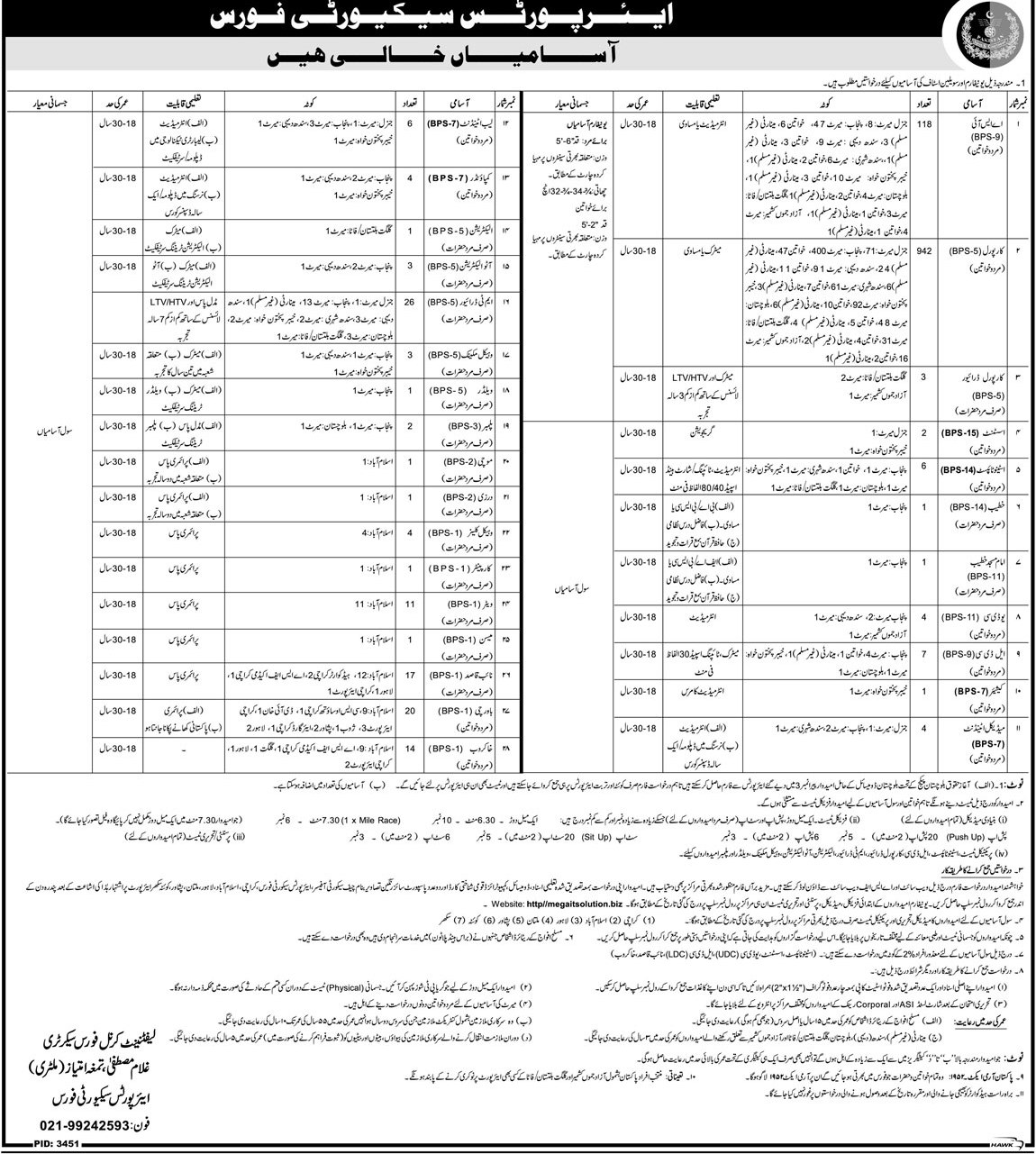 jobs in police ppsc spsc nts fpsc css pms mcqs past papers jobs asf jobs 2017
